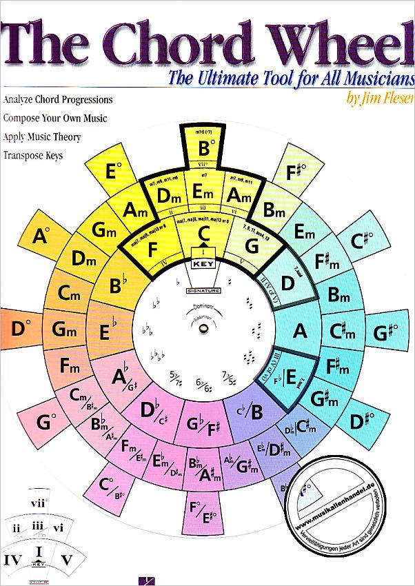 The Chord Wheel Von Fleser Jim Hl 695579 Noten